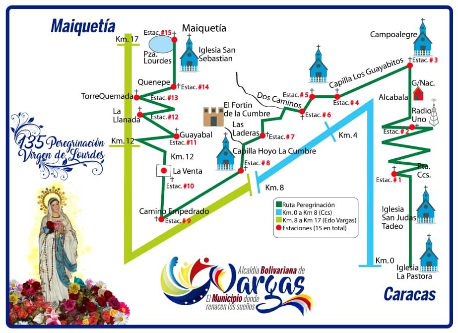 Peregrinación Virgen de Lourdes
