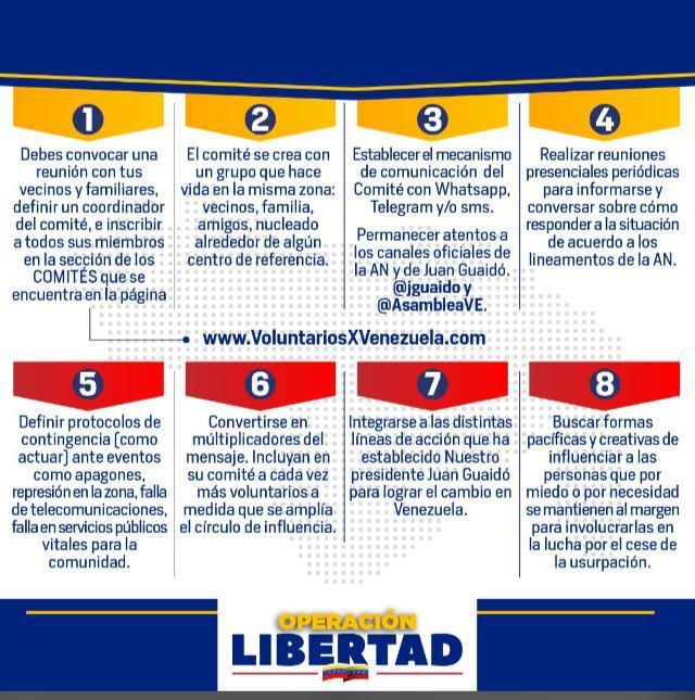 pasos operacion libertad