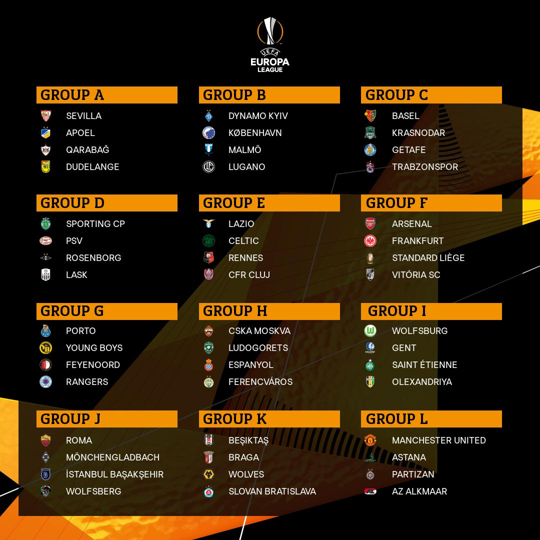 sorte europa league