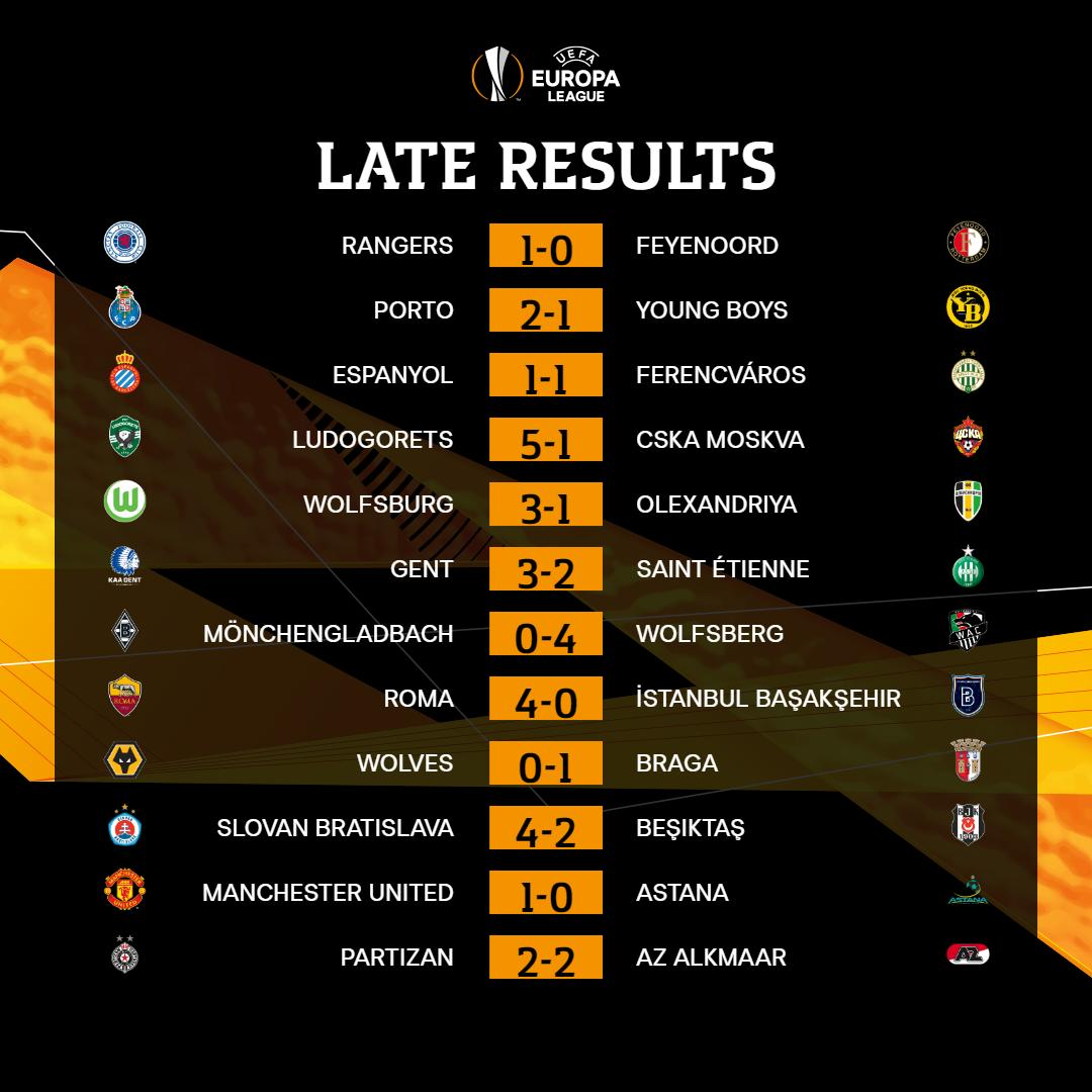 europa league, resultados (1)