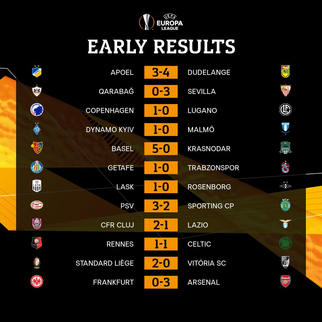europa league, resultados (2)